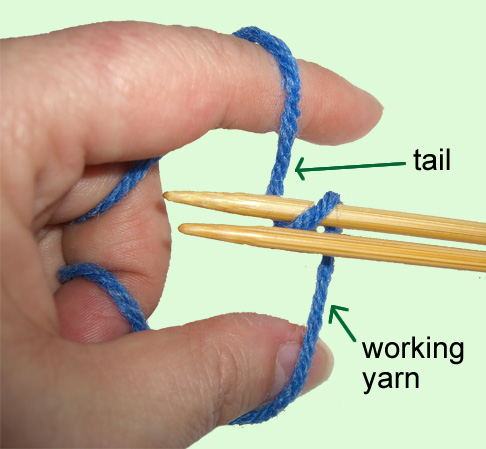 looping the yarn around the needle